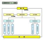 pta_soshikizu-20080601.jpg